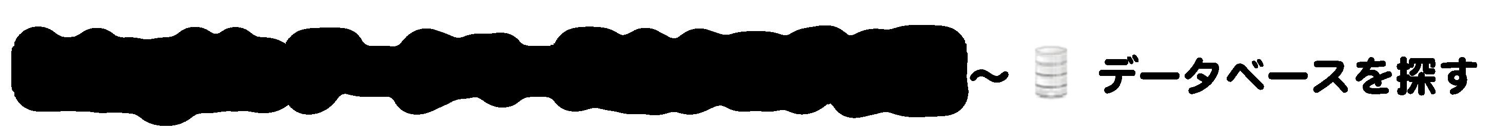 integbioデータベースカタログ